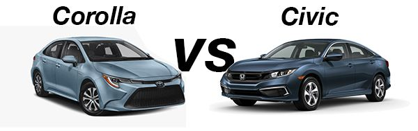 Buying a used Toyota Corolla or Honda Civic? Find out which one makes more sense