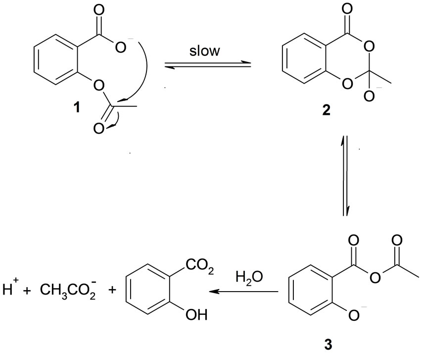 Chemical Equation Representing Synthesis Of Aspirin From