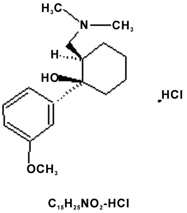 Determination of Tramadol in Human Serum by Capillary