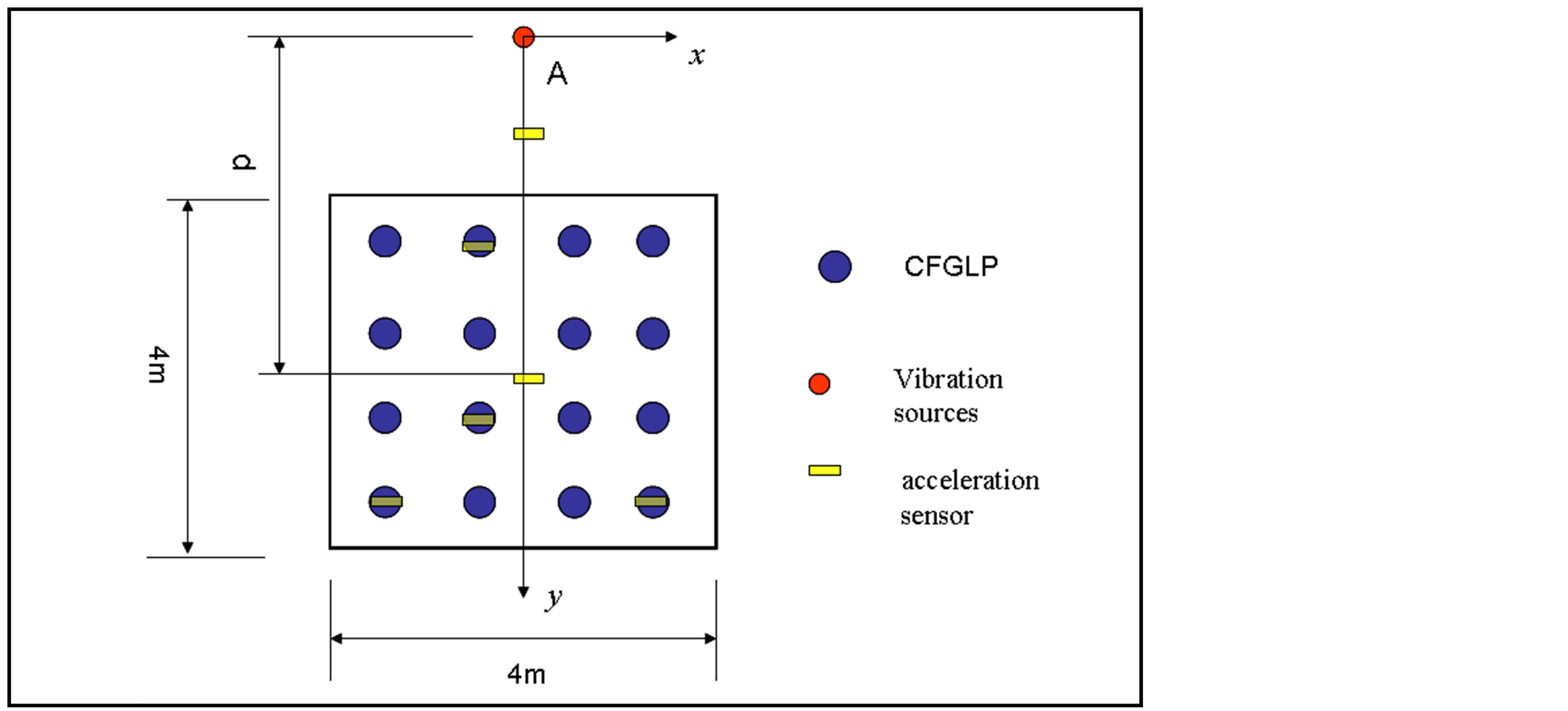Experimental Study of Dynamic Characteristics on Composite