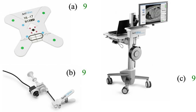 Minioptical Navigation System for CT-Guided Percutaneous