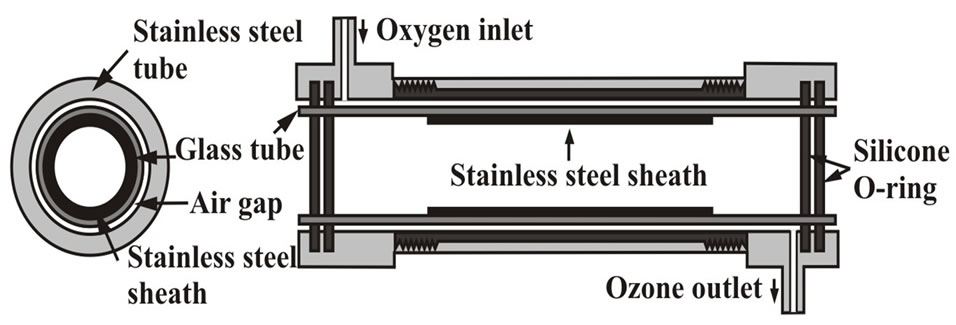Effect of Generating Heat on Ozone Generation in