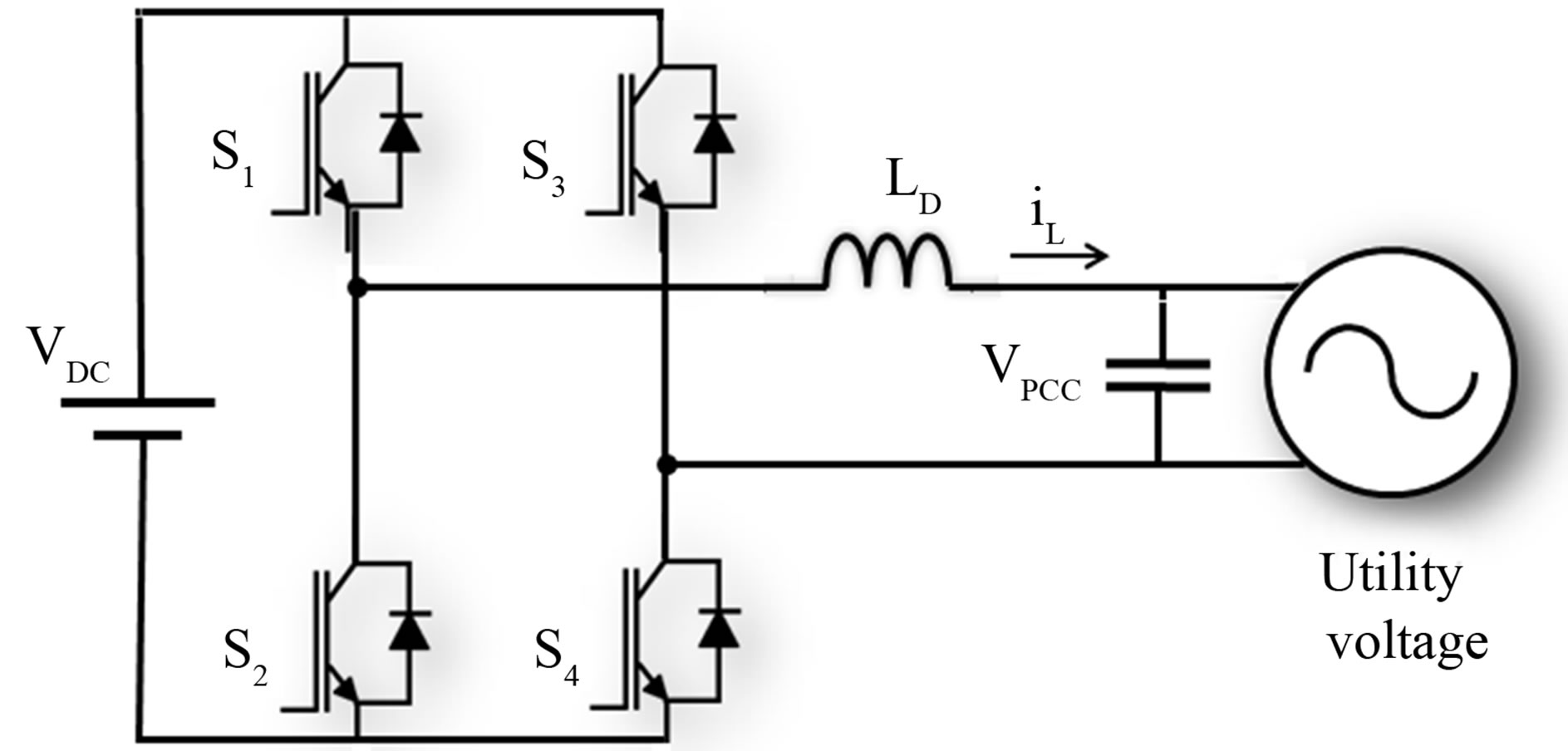 Fpga Implementation Of Predictive Hysteresis Current Control For Grid Connected Vsi