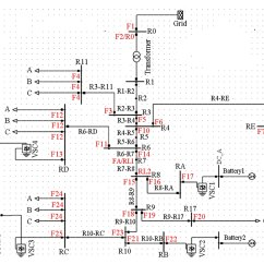 Electrical One Line Diagram Software 1995 Dodge Ram Speaker Wiring Protection Of Low Voltage Cigre Distribution Network