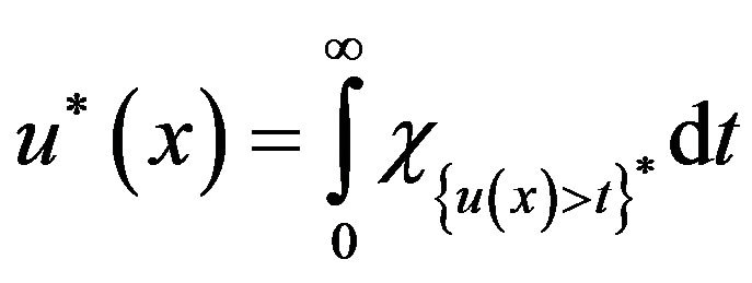 On Isoperimetric Inequalities of Riesz Potentials and