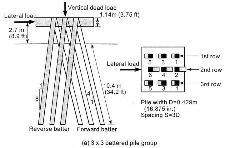 F Fuse Box Town Car Wiring Diagram Odicis For. Diagrams
