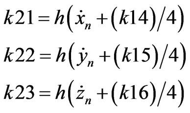 Error Analysis of Orbit Determination for the