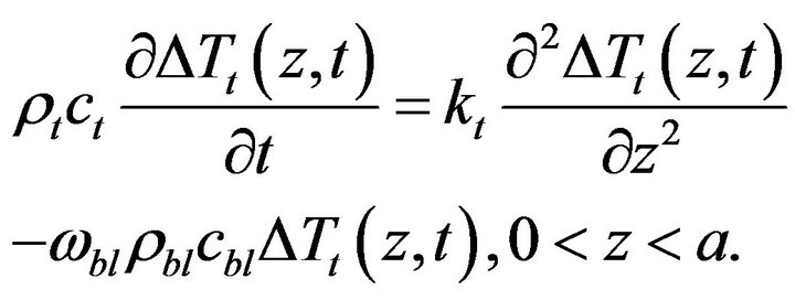 Estimation of overall heat transfer coefficient of cooling
