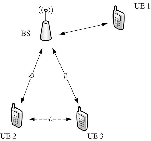 Device-to-Device Communication Underlaying Cellular