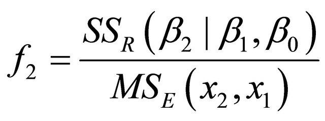 Group Method of Data Handling for Modeling