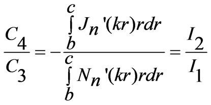 Numerical Computation of Resonant Frequency of Shorting