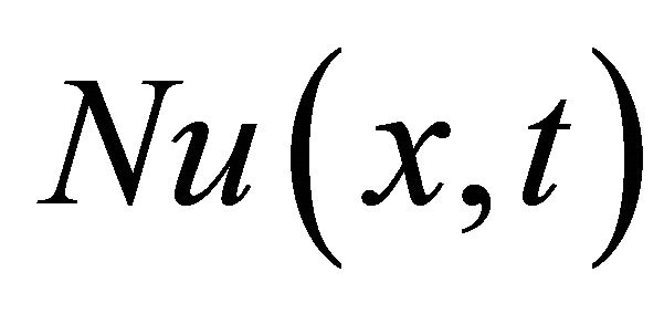 Existence the Solutions of Some Fifth-Order Kdv Equation