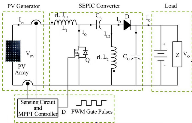 circuit diagram of buck boost converter delco remy hei distributor wiring parasitic effects on the performance dc-dc sepic in photovoltaic maximum power point tracking ...