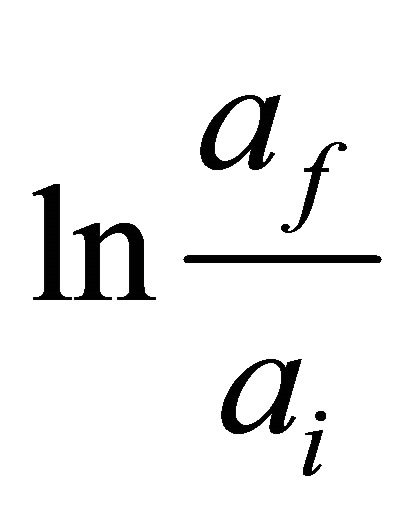 An Exact Scalar Field Inflationary Cosmological Model