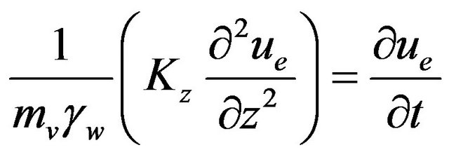 Exact Solution of Terzaghi's Consolidation Equation and