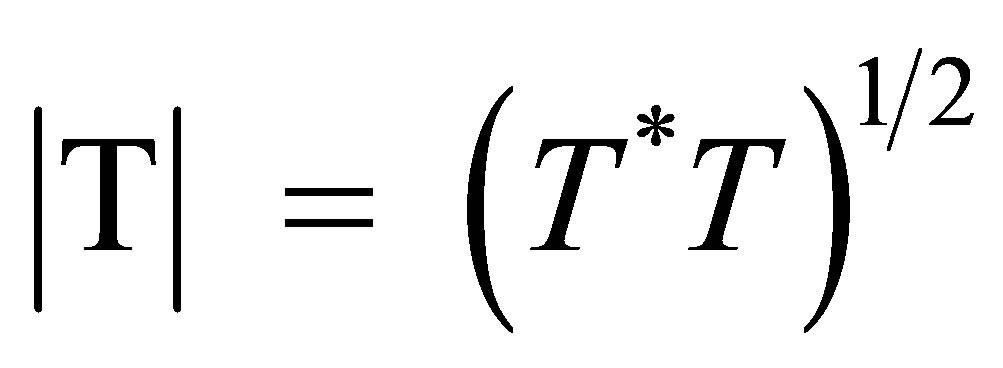 Singular Value Inequalities for Compact Normal Operators