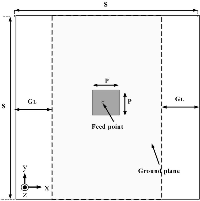 Effect of Partial Ground Plane Removal on the Radiation