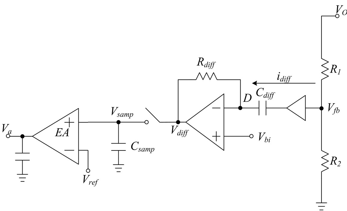 Design and Verification of a High Performance LED Driver