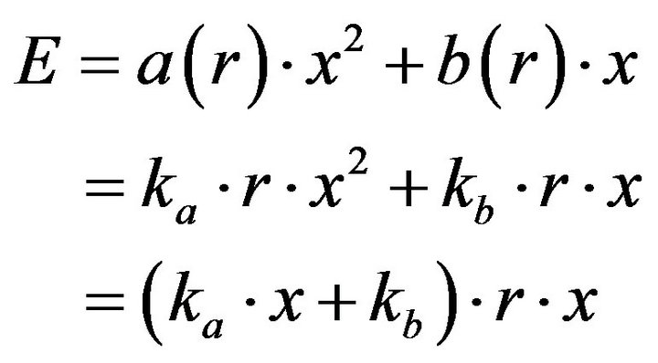 Simple Prediction Formula for Proportion Installment