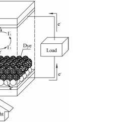 Ftir Spectrometer Diagram Emg Wiring Ibanez Triton Facilitated Spherical Tio 2 Nanoparticles And Their