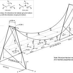 Keystone Arch Diagram Mictuning Push Switch Wiring Beam Bridge Architecture