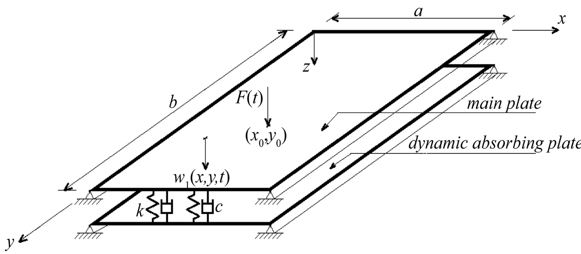 Vibration Control of a Plate Subjected to Impulsive Force