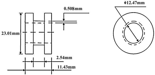 Measurement of the Deformation of Aluminum Alloys under