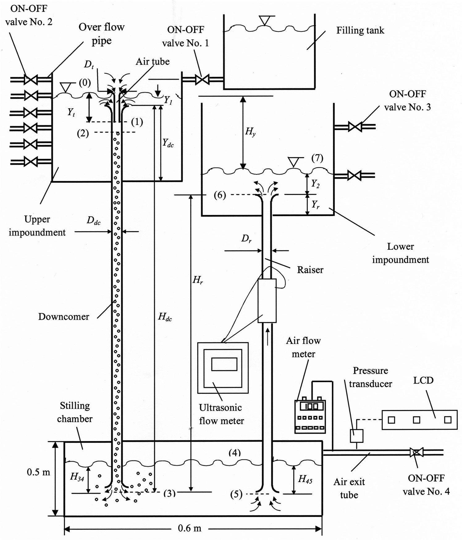 Kobalt Compressor Wiring Diagram