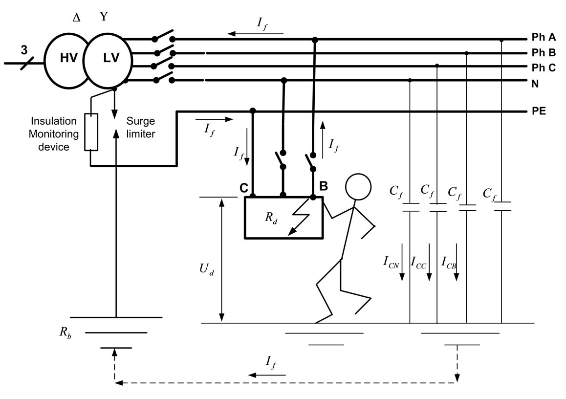 earth fault loop impedance diagram wiring of motor design and testing three earthing systems for micro