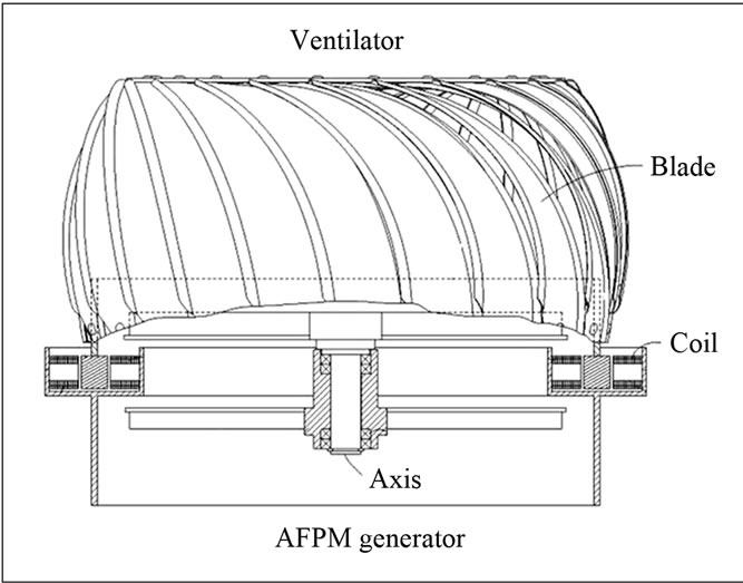The Development of a New Type Rooftop Ventilator Turbine