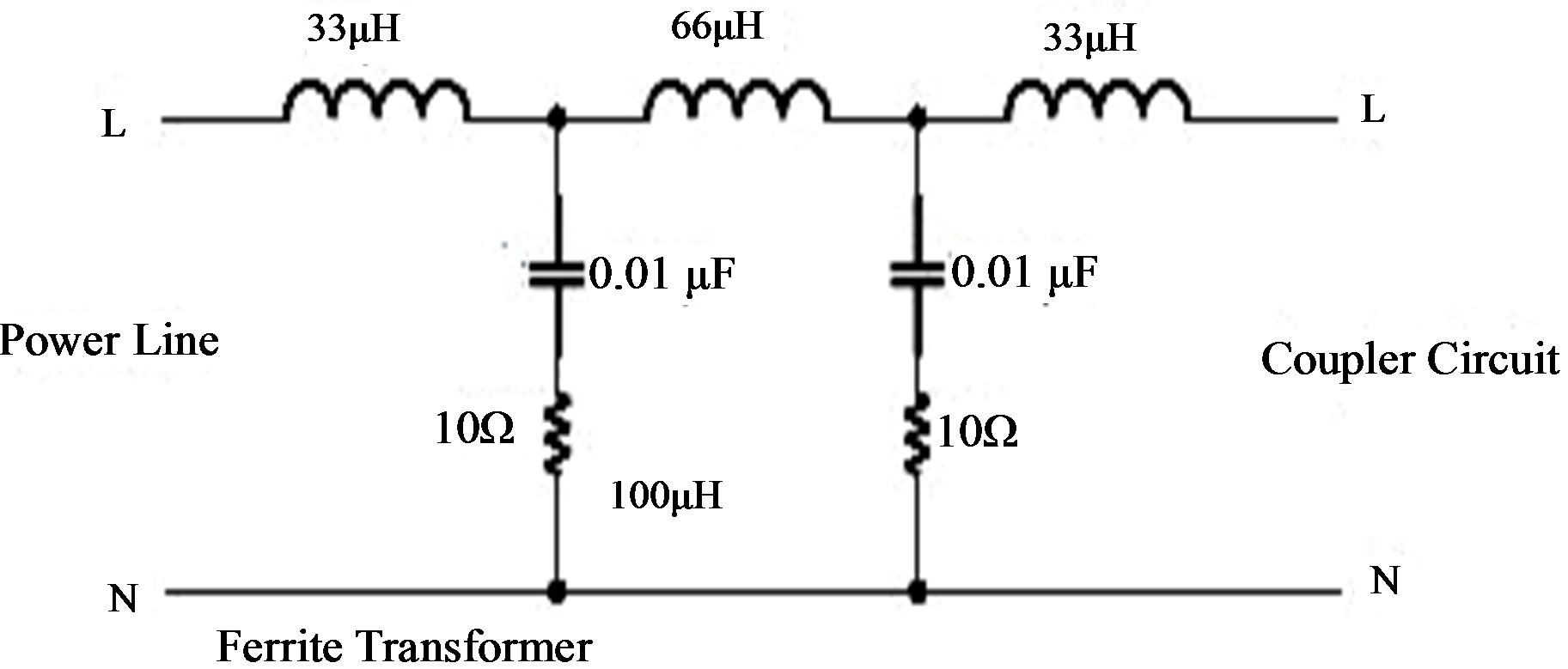 Design Of Bidirectional Coupling Circuit For Broadband