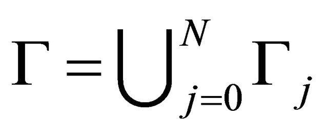 Poincaré Problem for Nonlinear Elliptic Equations of