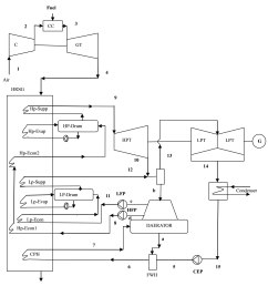 geothermal power plant diagram line diagram of thermal power plant indicating each and [ 1866 x 1967 Pixel ]