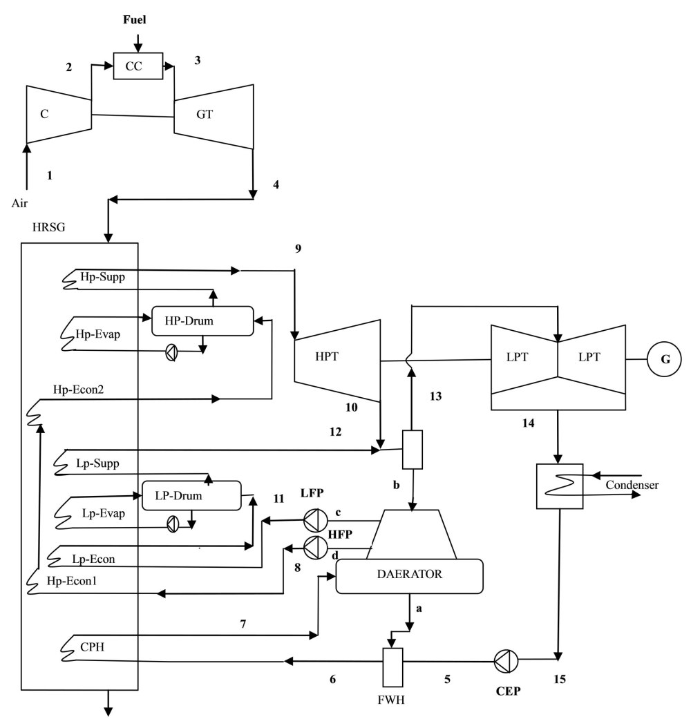 medium resolution of  geothermal power plant diagram line diagram of thermal power plant indicating each and