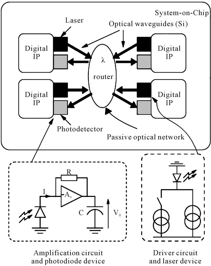 A Hybrid GA-SQP Algorithm for Analog Circuits Sizing