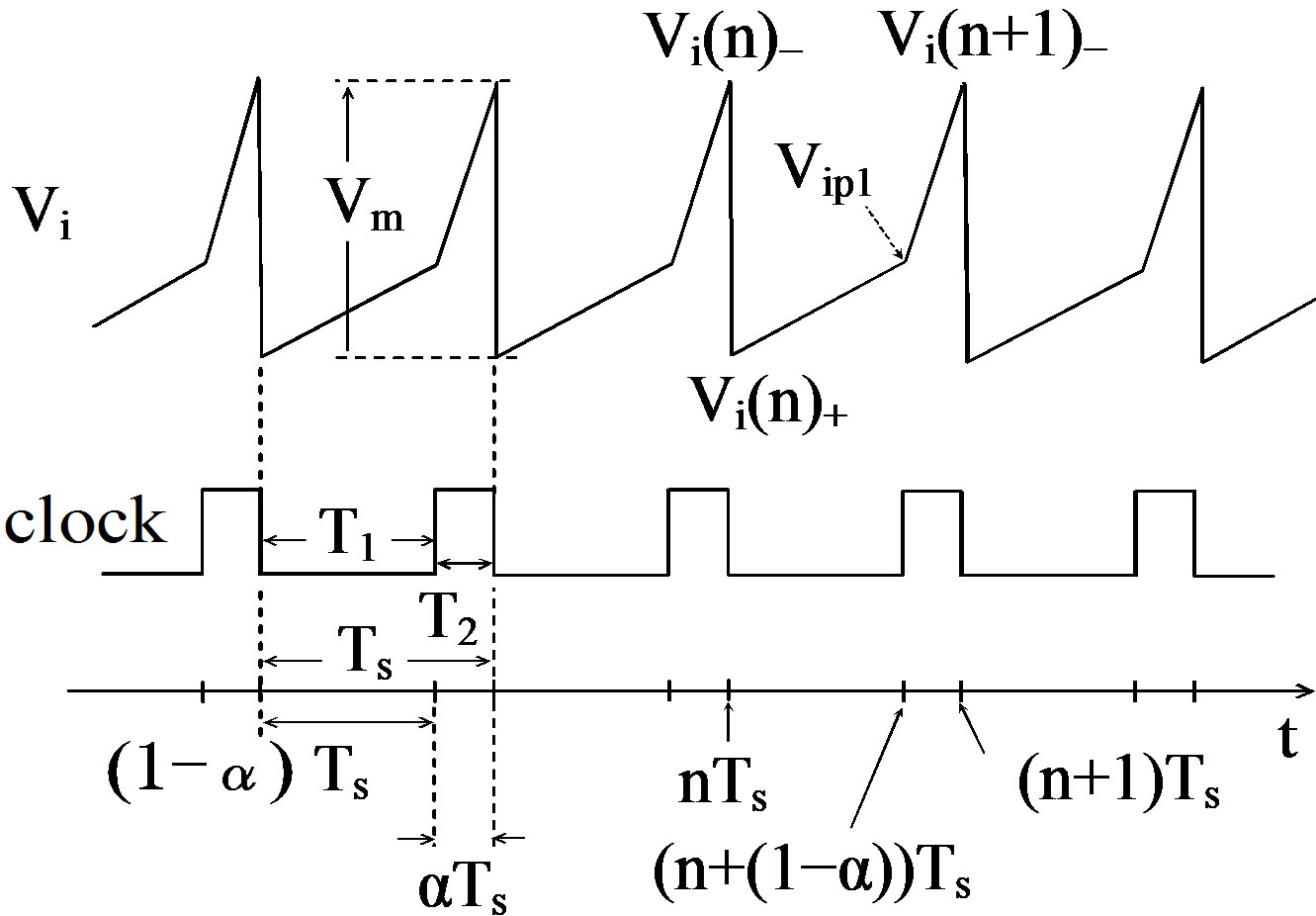 Design Of A Switched Capacitor Negative Feedback Circuit For A Very Low Level Dc Current Amplifier