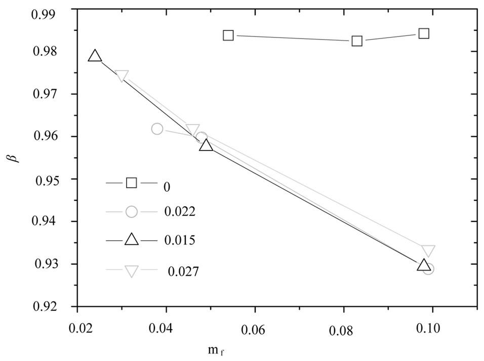 Light Scattering Study of Mixture of Polyethylene Glycol