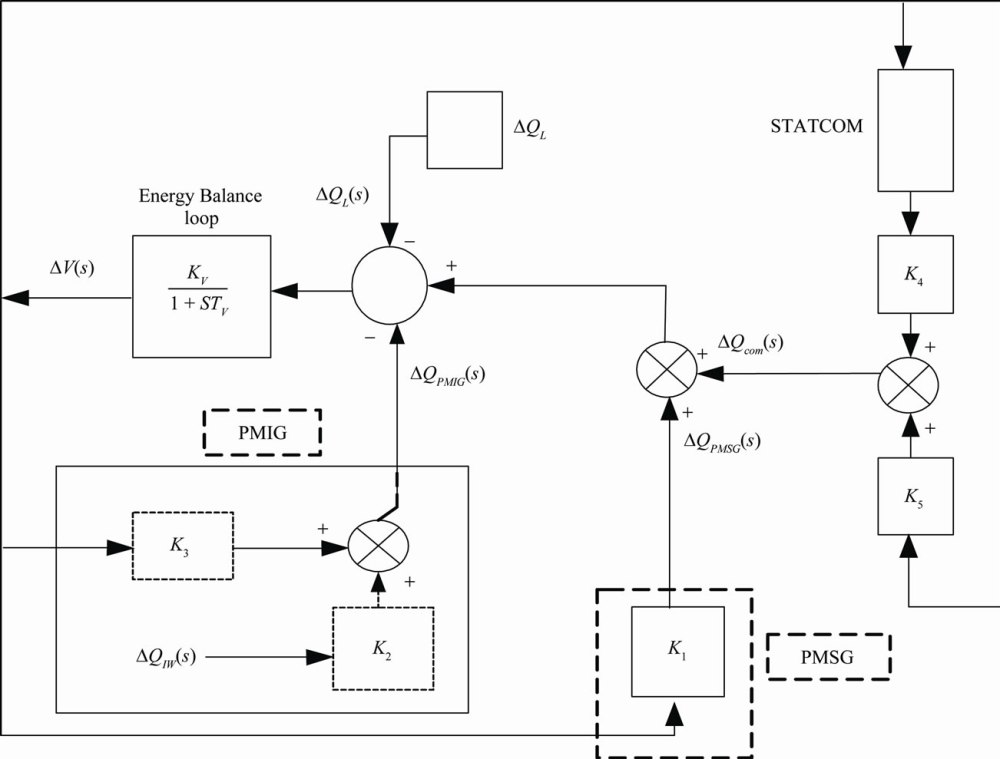 medium resolution of performance of a wind diesel hybrid power system with statcom as a reactive power compensator