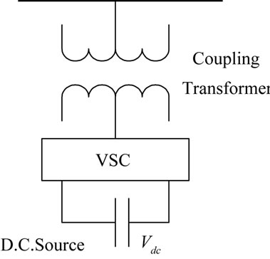Performance of a Wind-Diesel Hybrid Power System with