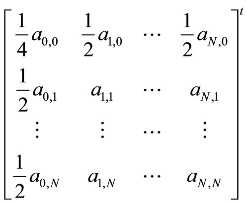 On Approximate Solutions of Second-Order Linear Partial