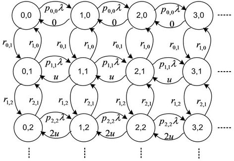 Improved Radio Network Dimensioning for Real-Time Polling