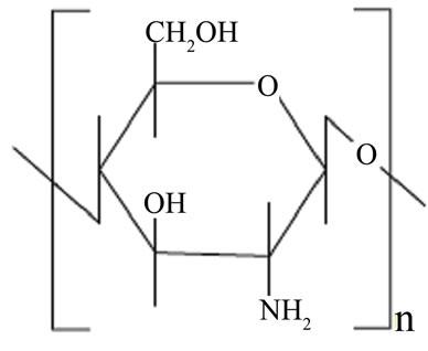 Adsorption of Methyl Orange onto Chitosan from Aqueous