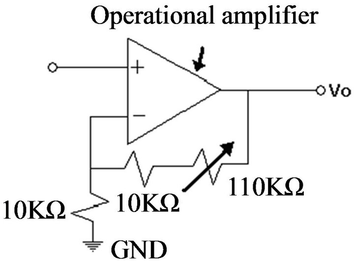 A Simple Detection System for Two Classical Sagnac