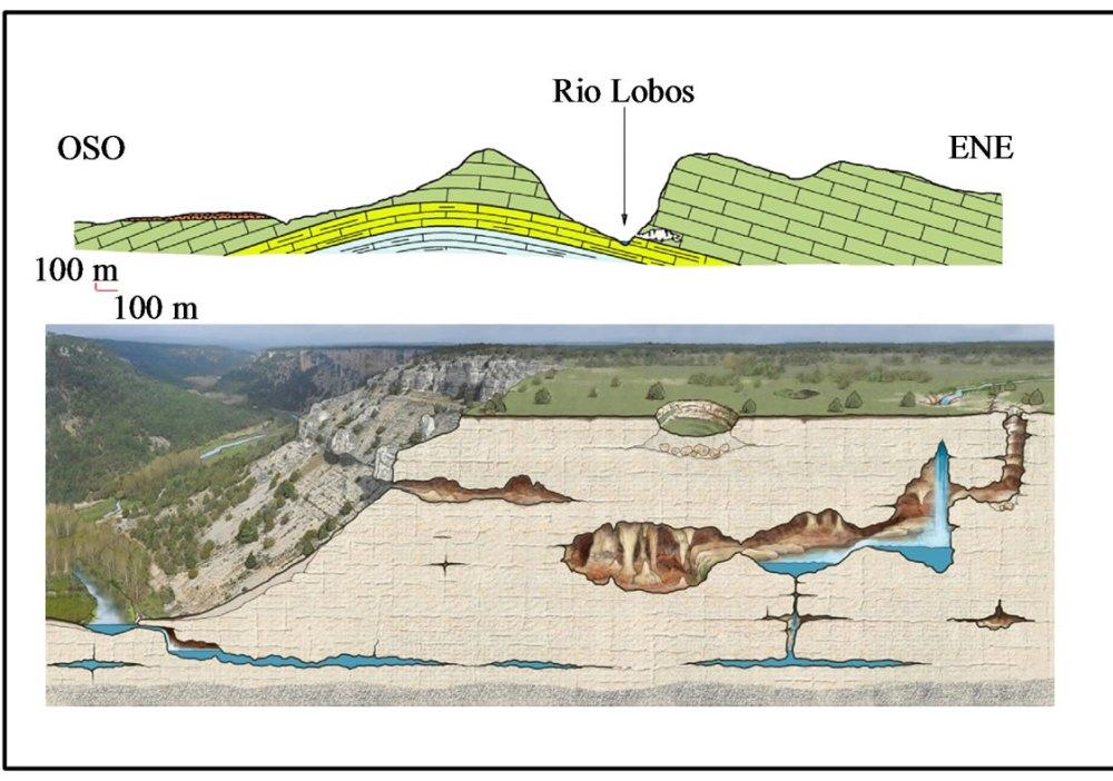 medium resolution of geological cross section showing an interpretation of water flow near la galiana spring detailed diagram block along same geological cross section