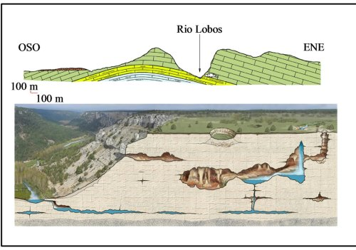 small resolution of geological cross section showing an interpretation of water flow near la galiana spring detailed diagram block along same geological cross section