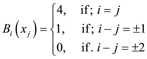 Numerical Solutions for the Time-Dependent Emden-Fowler