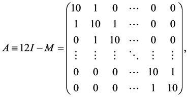 Method of Lines for Third Order Partial Differential Equations