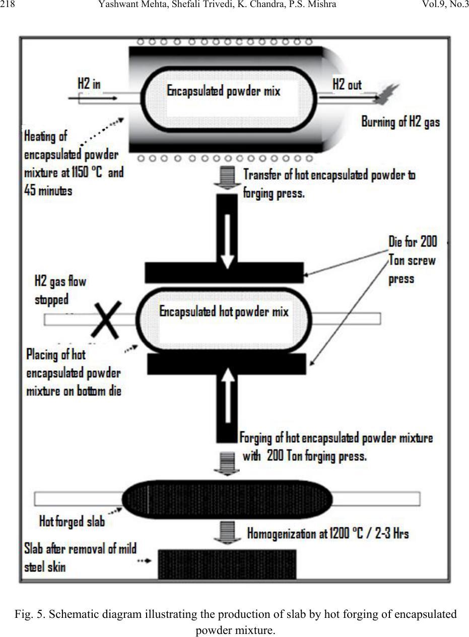 Studies on Weldability of Powder-Processed Fe-0.35P-0.15C
