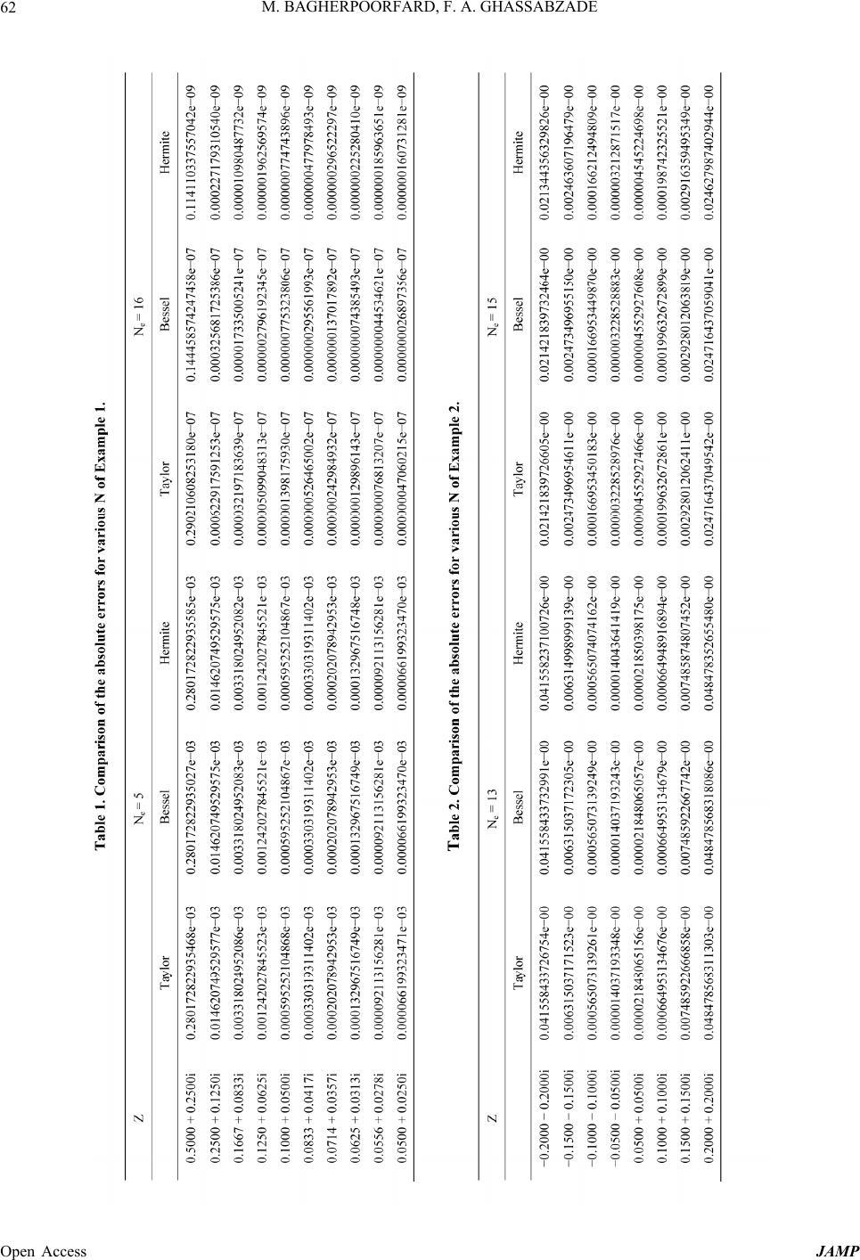 Hermite Matrix Polynomial Collocation Method for Linear