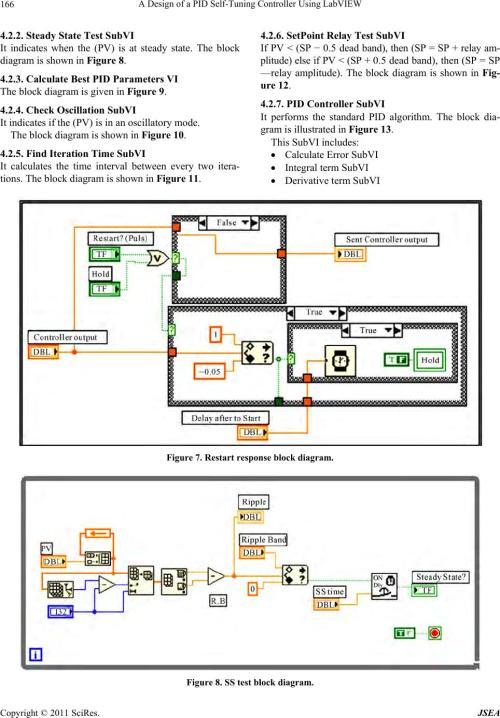 small resolution of p id block diagram